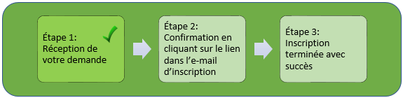 Subscription_step_1_fr.png