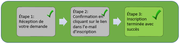 Subscription_step_3_fr.png